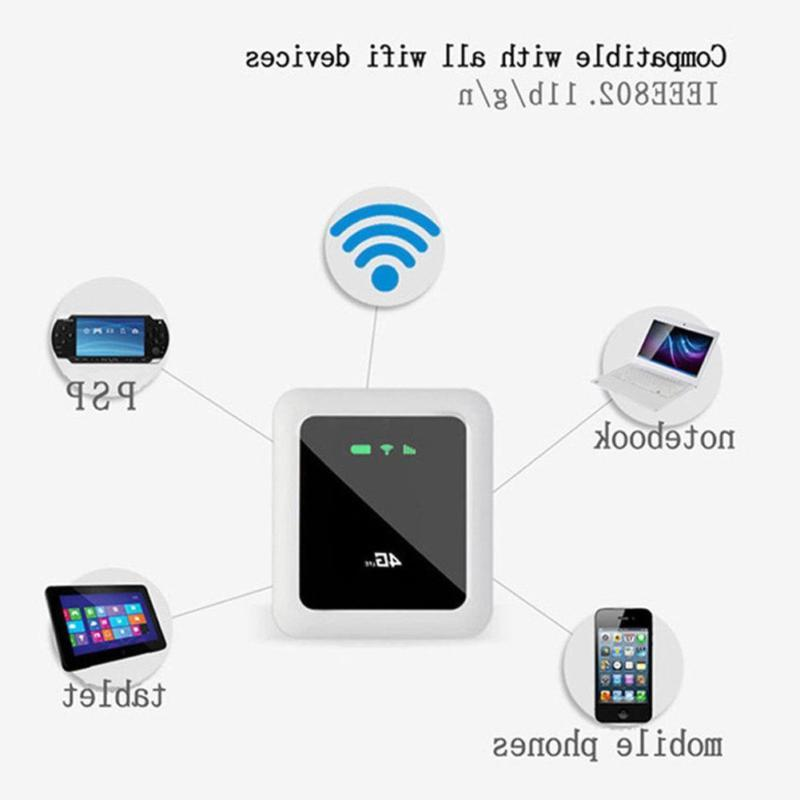 Unlocked Router SIM Card for