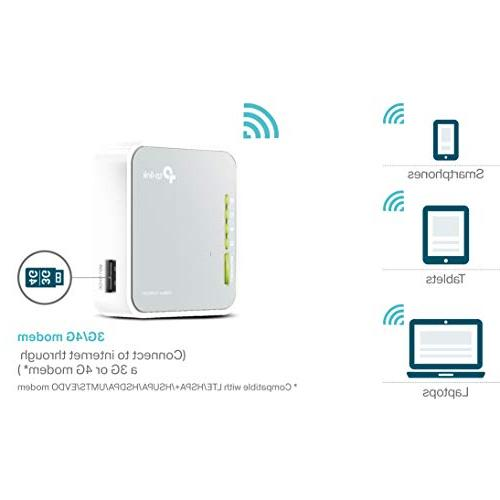 TP-Link N150 3G/4G Portable Access Point/WISP/Router Modes