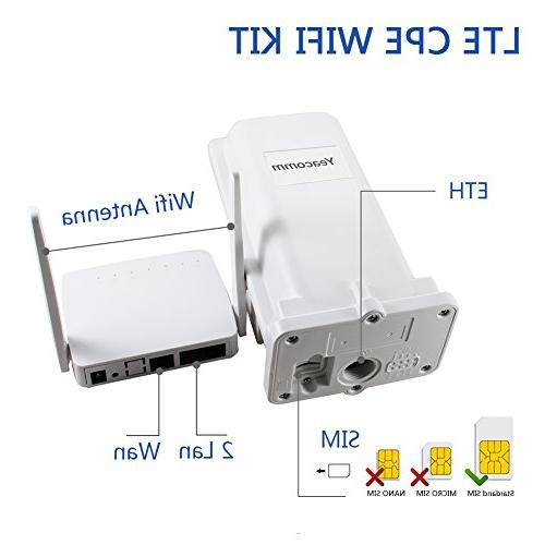 4G CPE Outdoor CPE Kit Unit Sim Slot + WiFi Hotspot, 150Mbps CAT4 Wi-Fi Router Setup