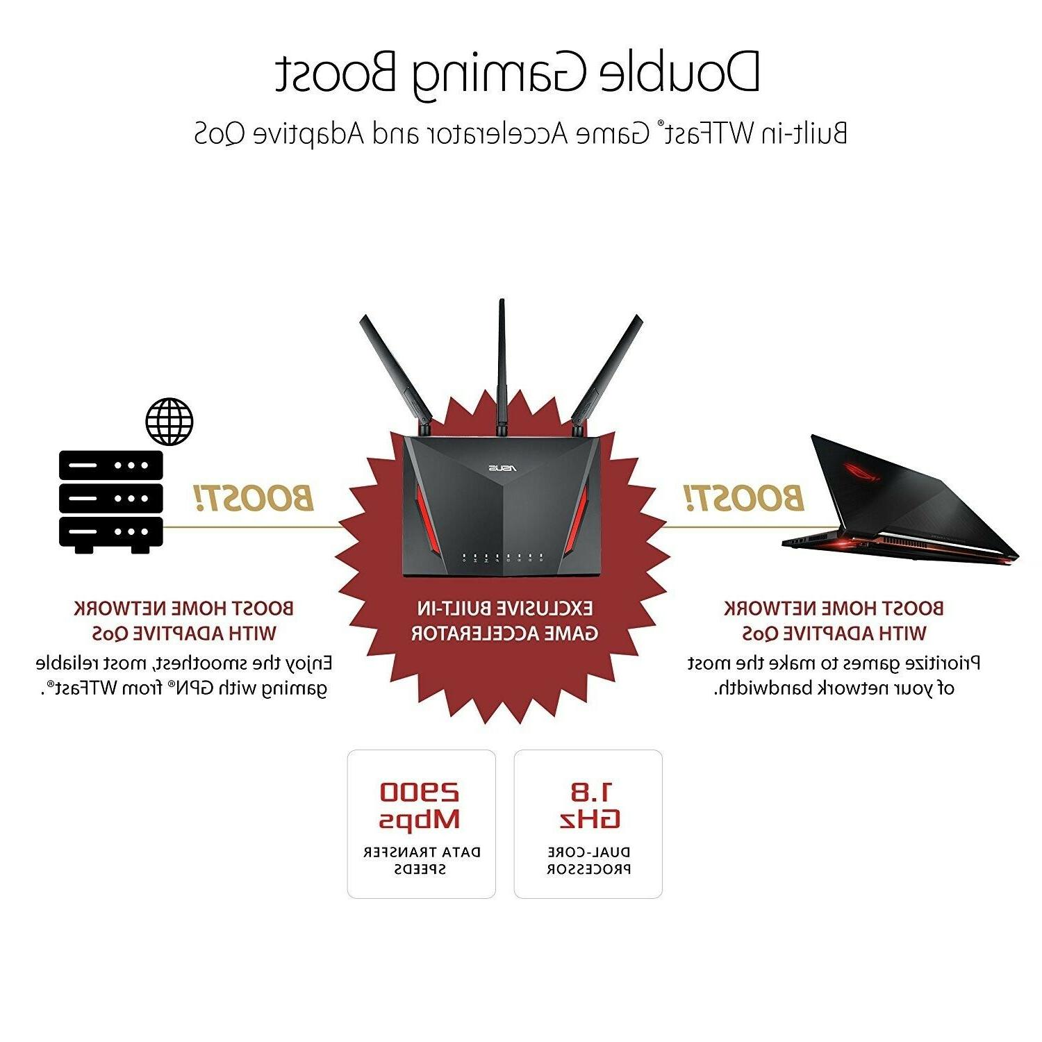 -NEW- Dual-band Gigabit Router