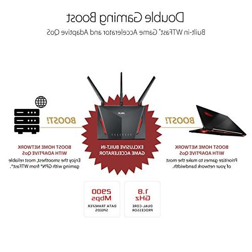 Gigabit 1.8GHz AiProtection Powered by Whole Home Compatible