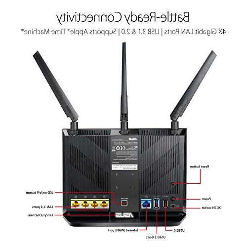 Gigabit 1.8GHz Dual-core Processor AiProtection Security Powered by Trend Whole Compatible