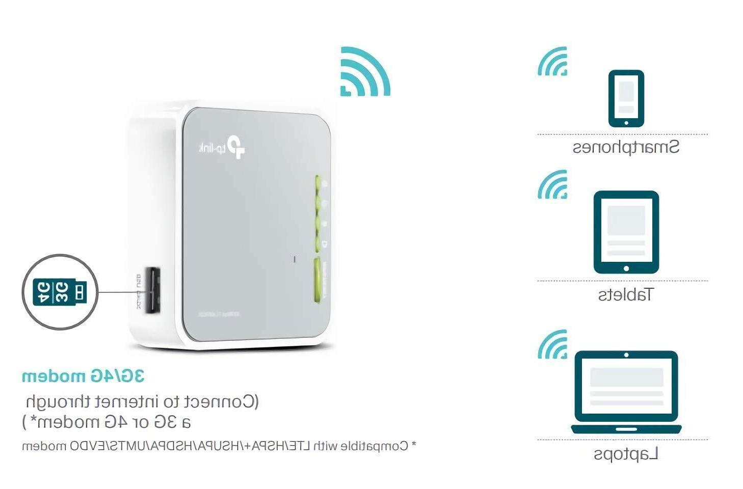 TP-LINK TL-MR3020 Portable 3G 4G USB Modem Internet Share Wireless N WiFi  Router